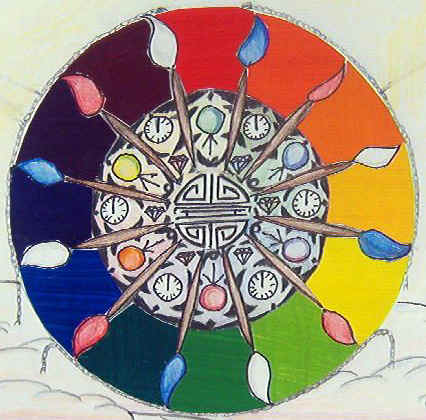 Color Wheel Project Ideas Color Wheel Art Project